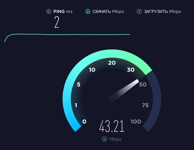 проверка сервисом speedtest.net