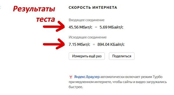 Результаты теста яндекс-интернетометром